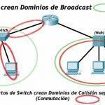 Switching y VLAN´s