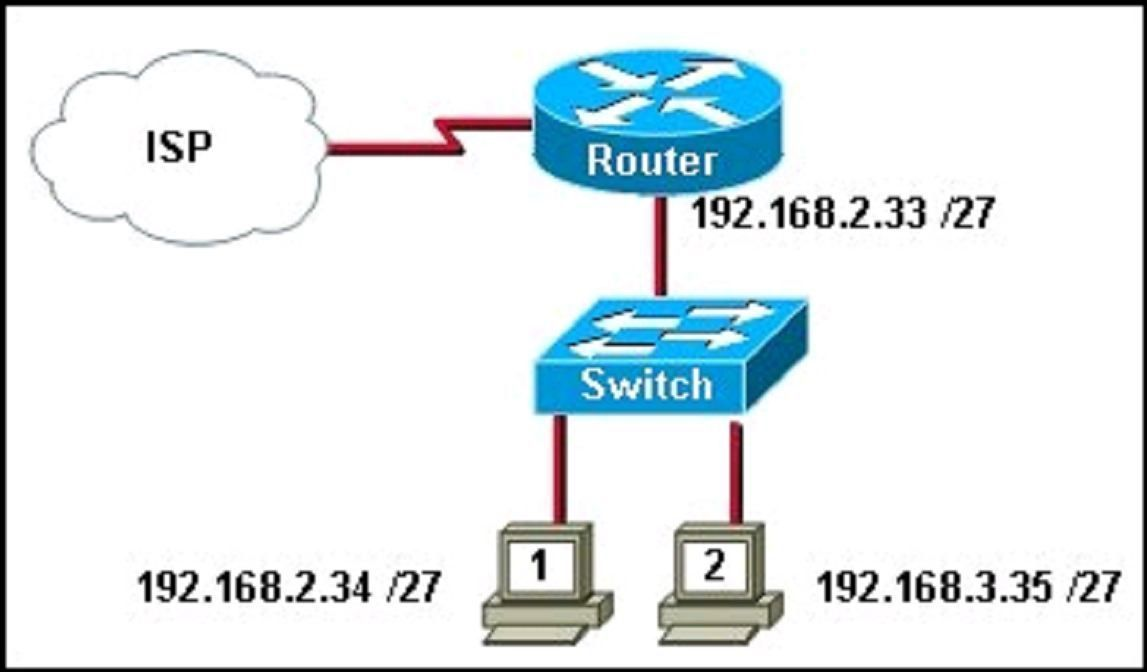 ccna 2 chapter 1 | Switch lan