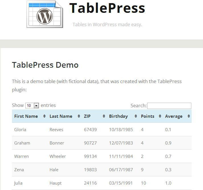 TablePress | Tablas WordPress