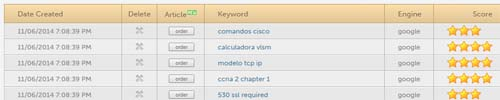Keywords long tail proporcionadas por HitTail