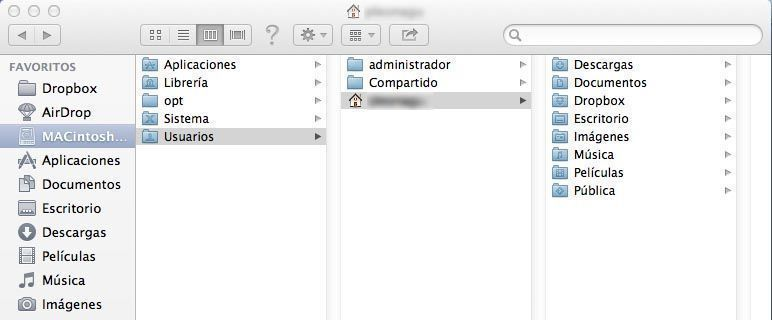 Ver archivo ocultos Mac OS X