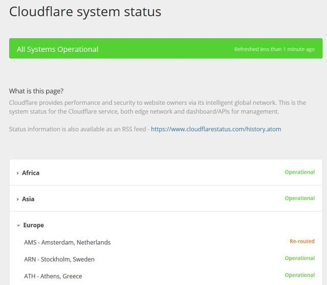 cloudfare system status november 2017