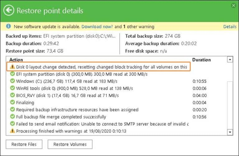 veeam disk layout change detected